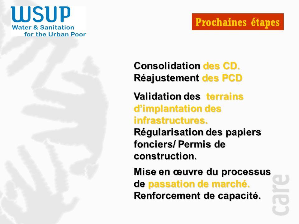 Prochaines étapes Consolidation des CD. Réajustement des PCD
