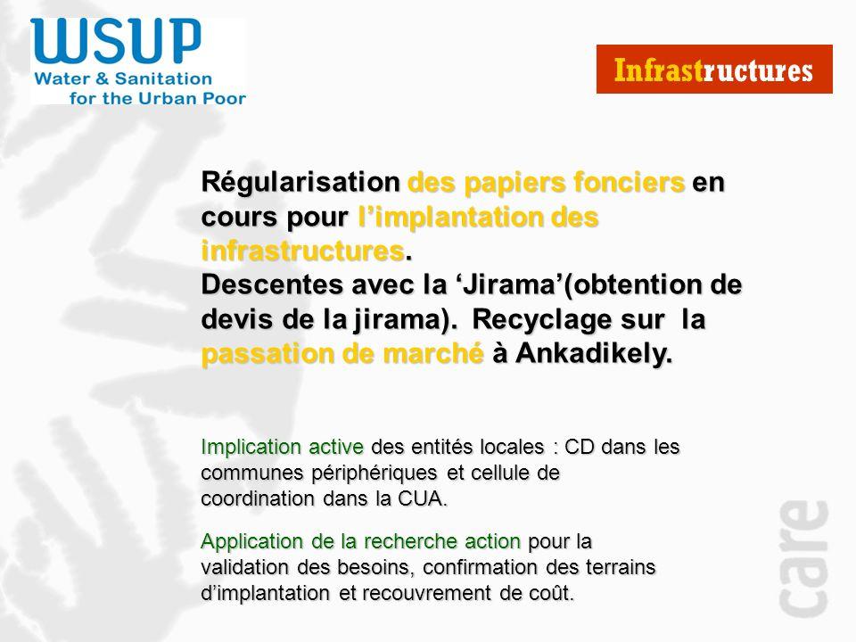 Infrastructures Régularisation des papiers fonciers en cours pour l'implantation des infrastructures.
