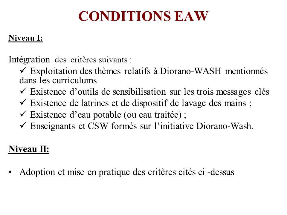CONDITIONS EAW Intégration des critères suivants :
