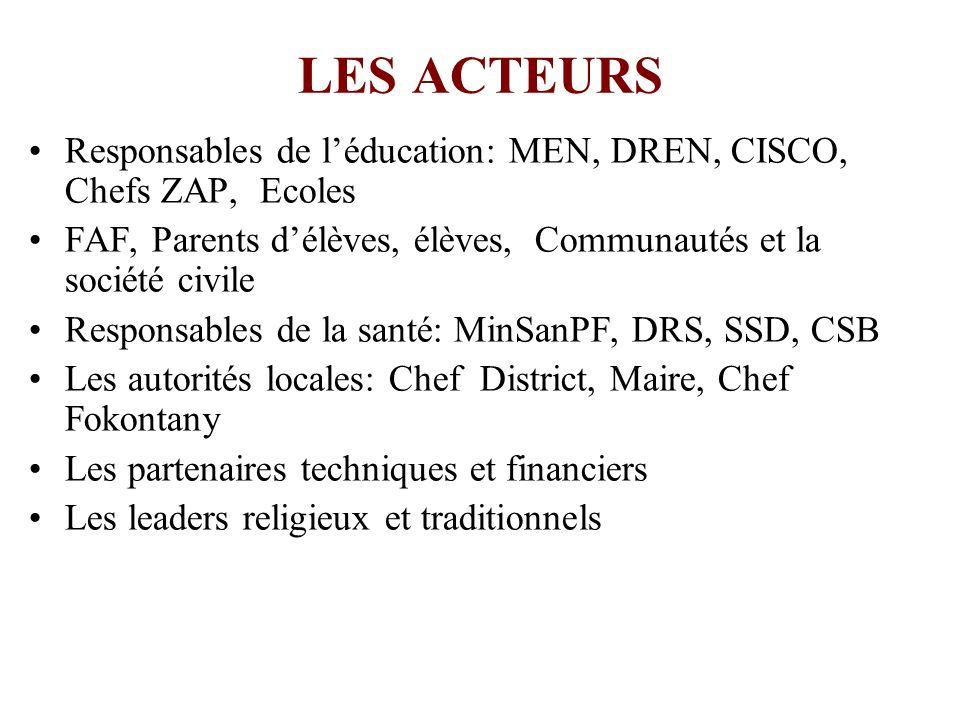 LES ACTEURS Responsables de l'éducation: MEN, DREN, CISCO, Chefs ZAP, Ecoles. FAF, Parents d'élèves, élèves, Communautés et la société civile.