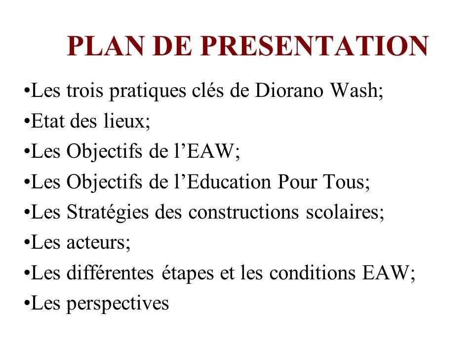PLAN DE PRESENTATION Les trois pratiques clés de Diorano Wash;