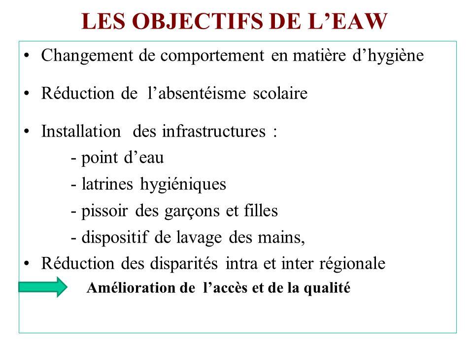 LES OBJECTIFS DE L'EAW Changement de comportement en matière d'hygiène