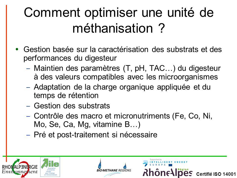 Comment optimiser une unité de méthanisation