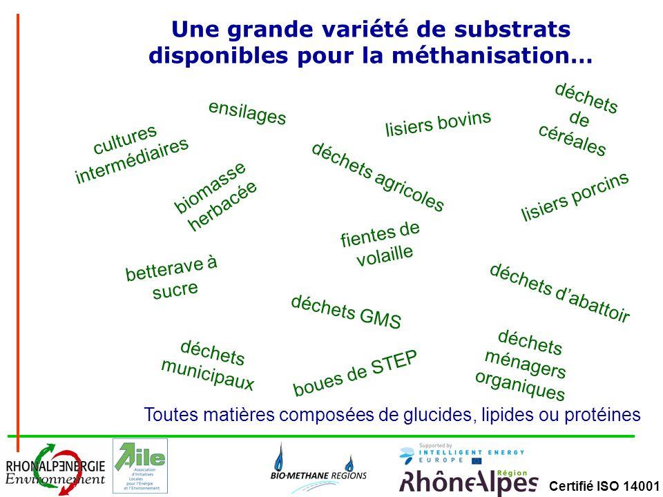 Une grande variété de substrats disponibles pour la méthanisation…