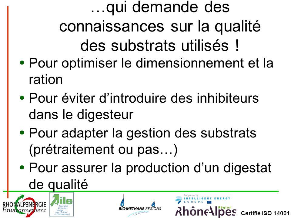 …qui demande des connaissances sur la qualité des substrats utilisés !