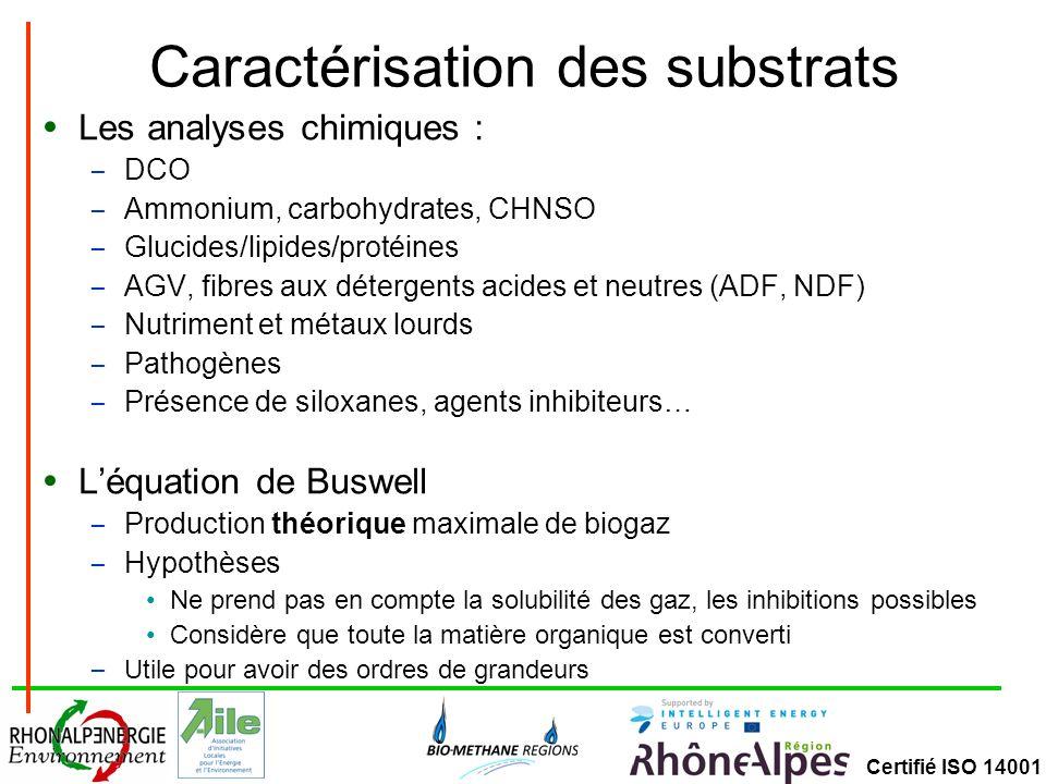 Caractérisation des substrats