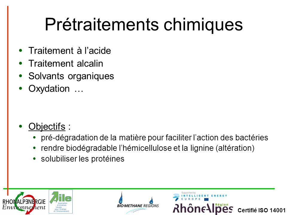 Prétraitements chimiques