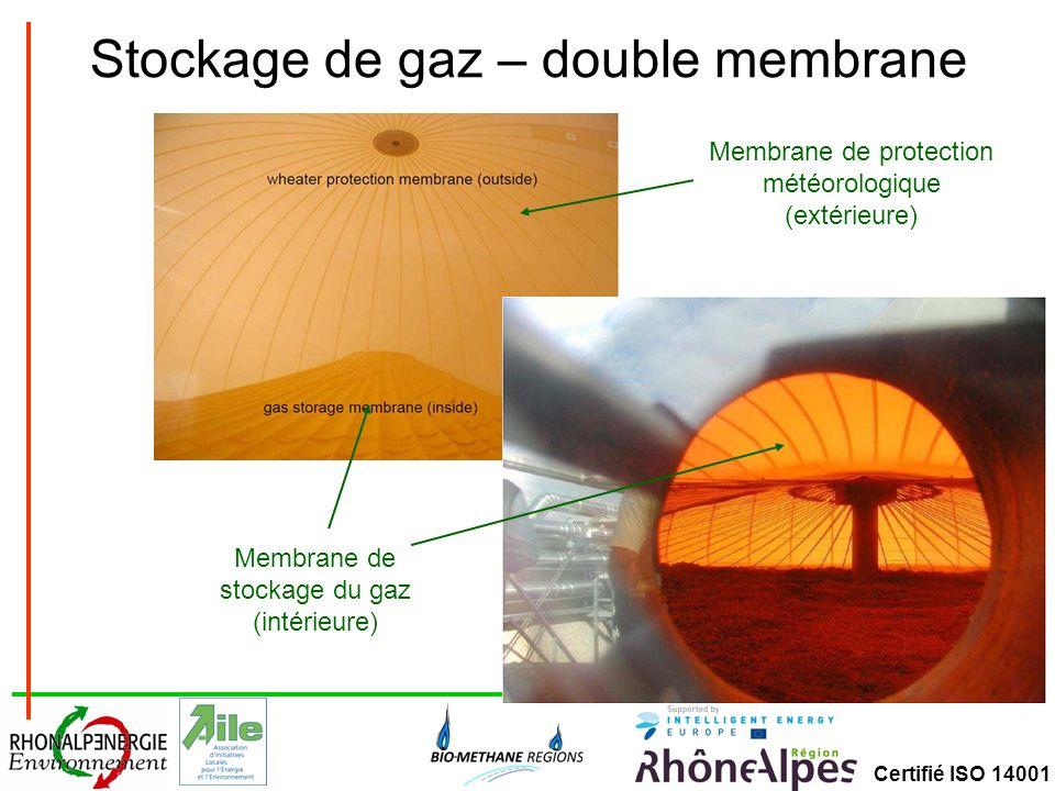 Stockage de gaz – double membrane