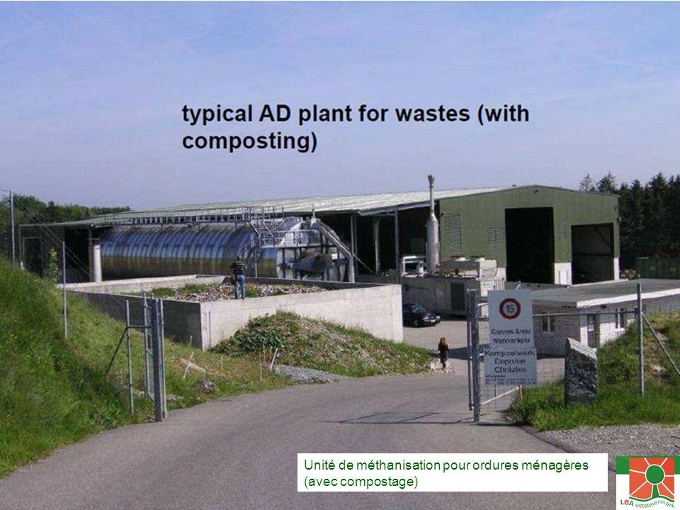 Unité de méthanisation pour ordures ménagères (avec compostage)