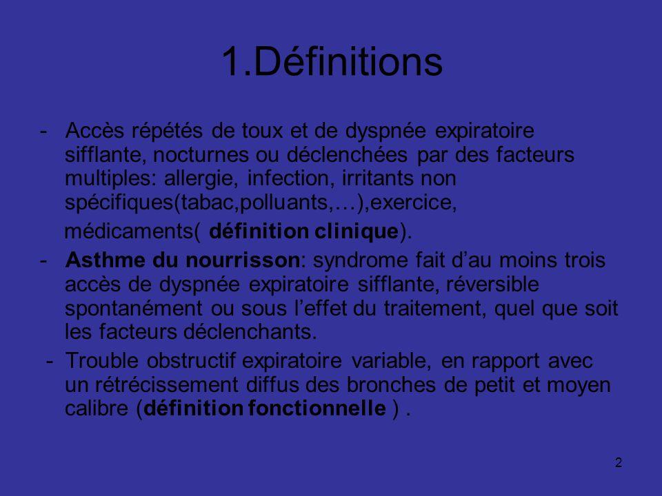 1.Définitions