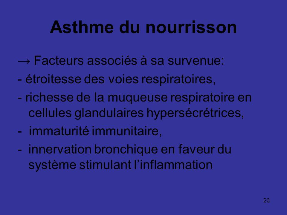 Asthme du nourrisson → Facteurs associés à sa survenue: