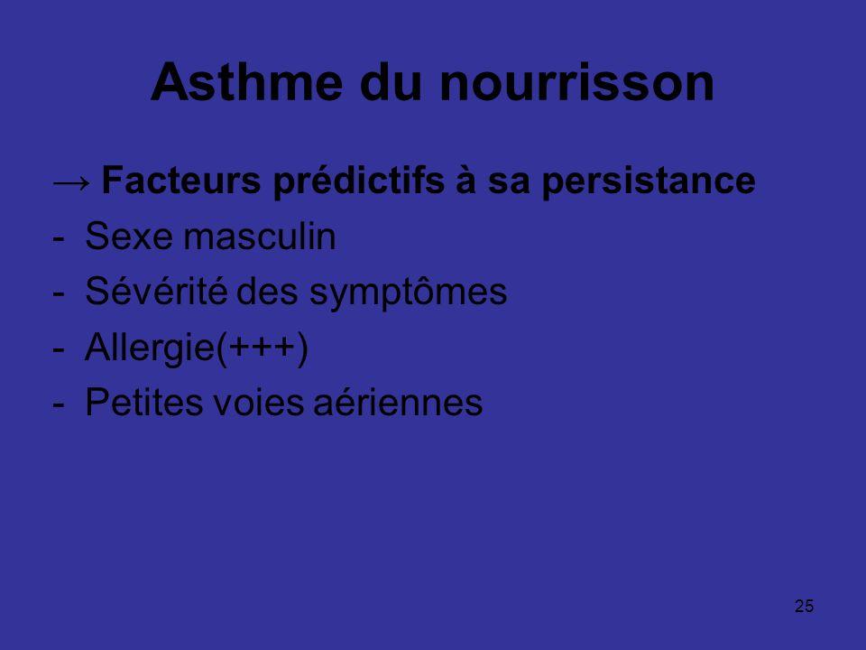 Asthme du nourrisson → Facteurs prédictifs à sa persistance