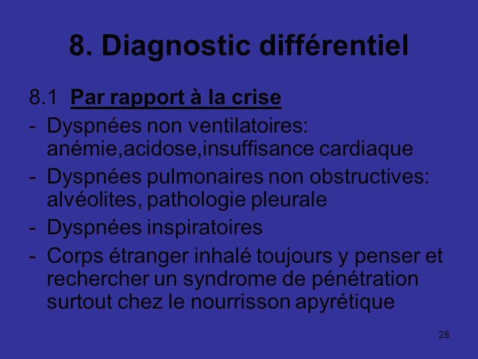8. Diagnostic différentiel