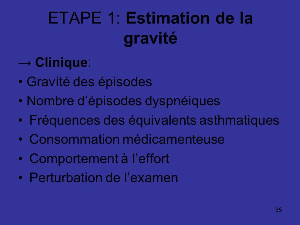 ETAPE 1: Estimation de la gravité