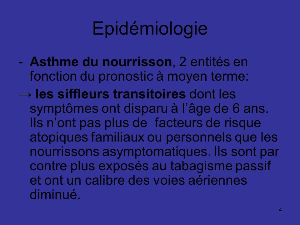 Epidémiologie Asthme du nourrisson, 2 entités en fonction du pronostic à moyen terme: