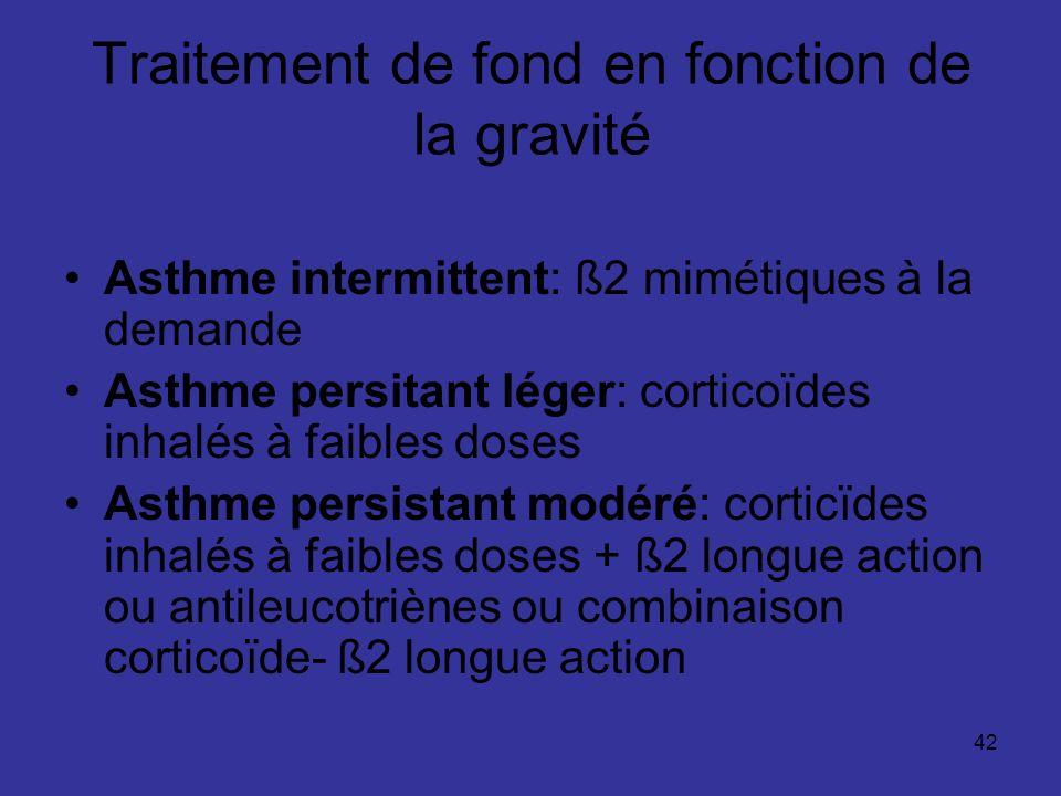 Traitement de fond en fonction de la gravité