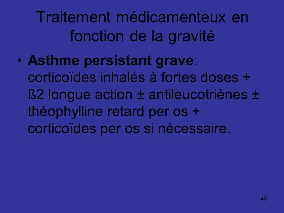 Traitement médicamenteux en fonction de la gravité