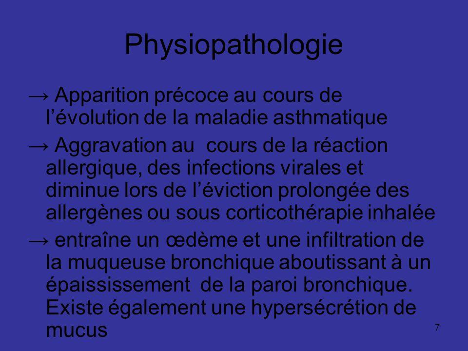 Physiopathologie → Apparition précoce au cours de l'évolution de la maladie asthmatique.