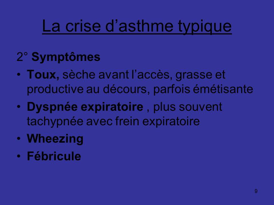 La crise d'asthme typique