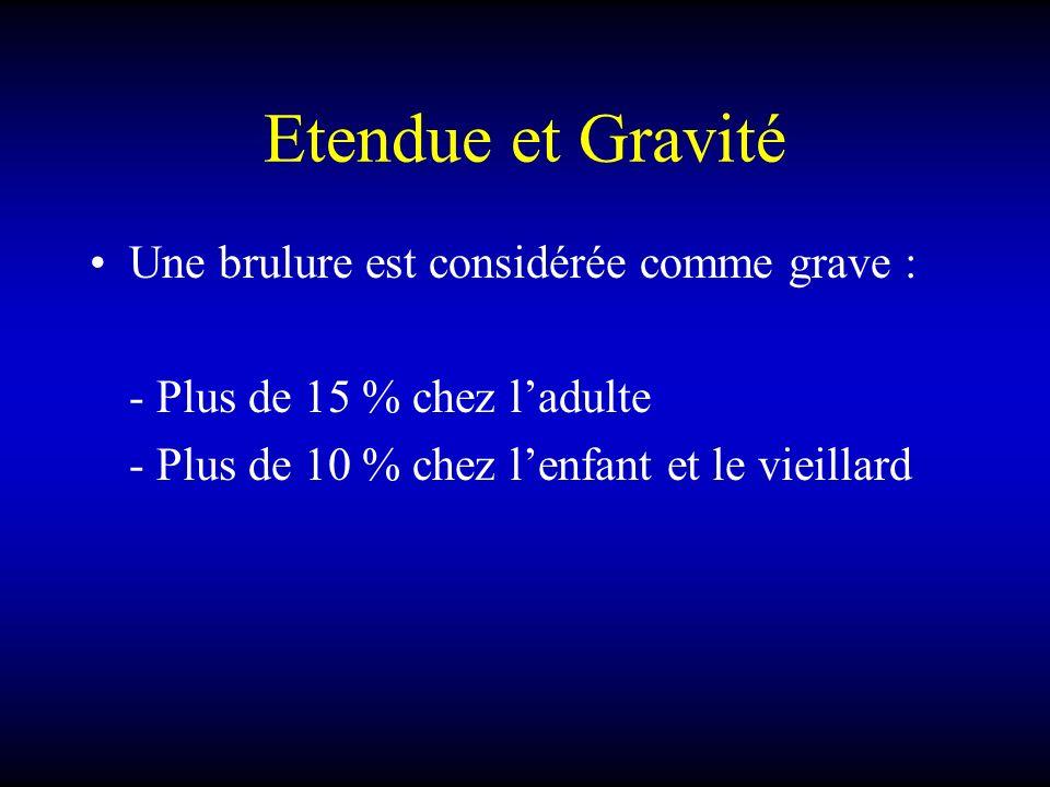 Etendue et Gravité Une brulure est considérée comme grave :
