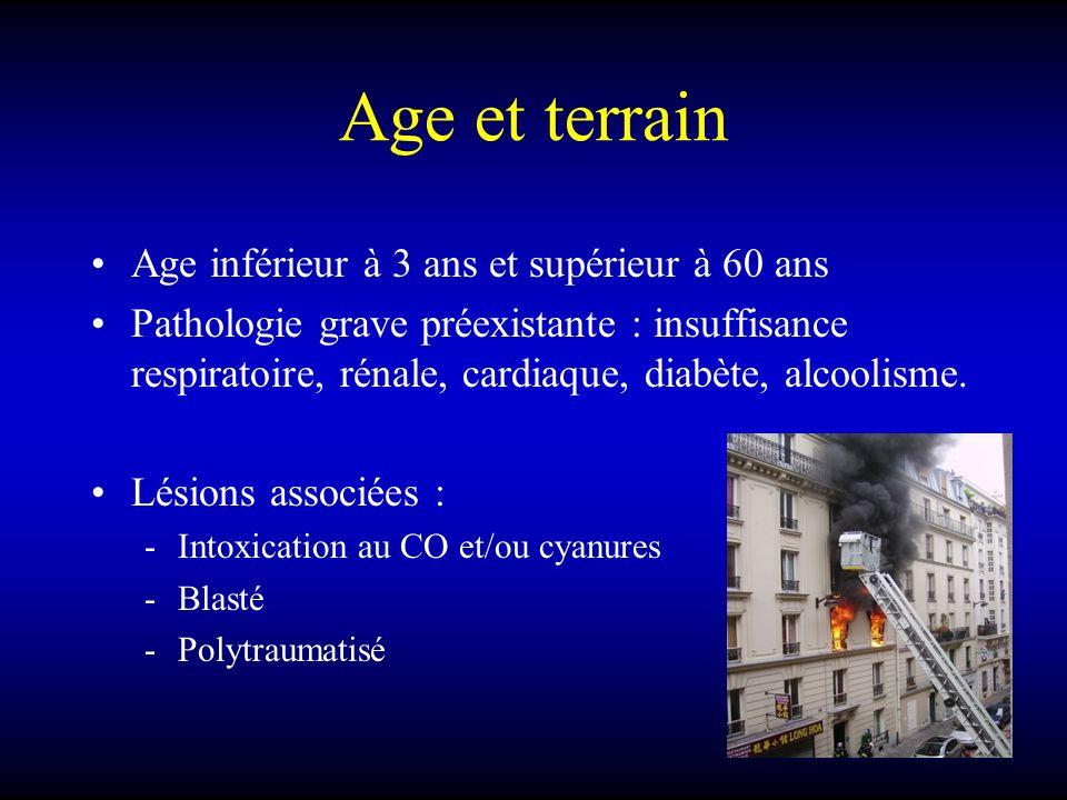 Age et terrain Age inférieur à 3 ans et supérieur à 60 ans