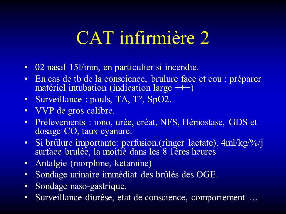CAT infirmière 2 02 nasal 15l/min, en particulier si incendie.