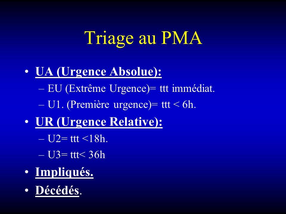 Triage au PMA UA (Urgence Absolue): UR (Urgence Relative): Impliqués.