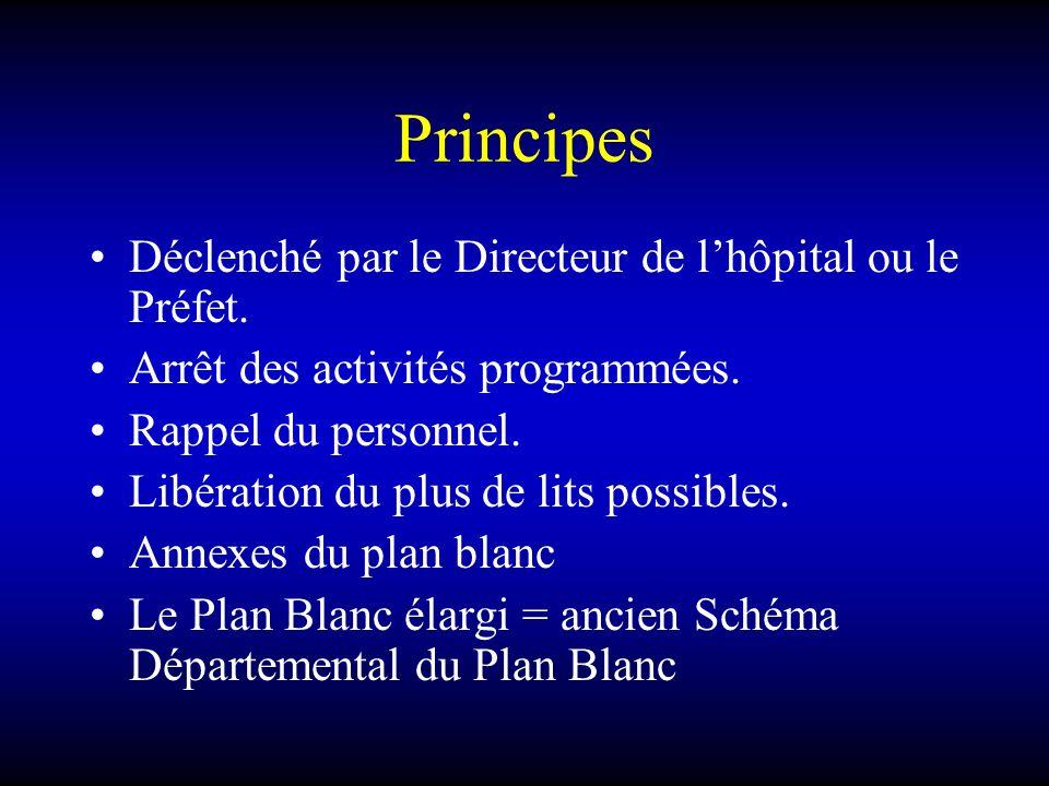 Principes Déclenché par le Directeur de l'hôpital ou le Préfet.
