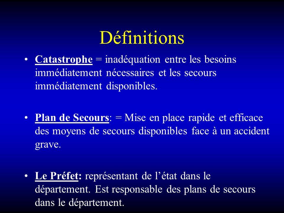 Définitions Catastrophe = inadéquation entre les besoins immédiatement nécessaires et les secours immédiatement disponibles.