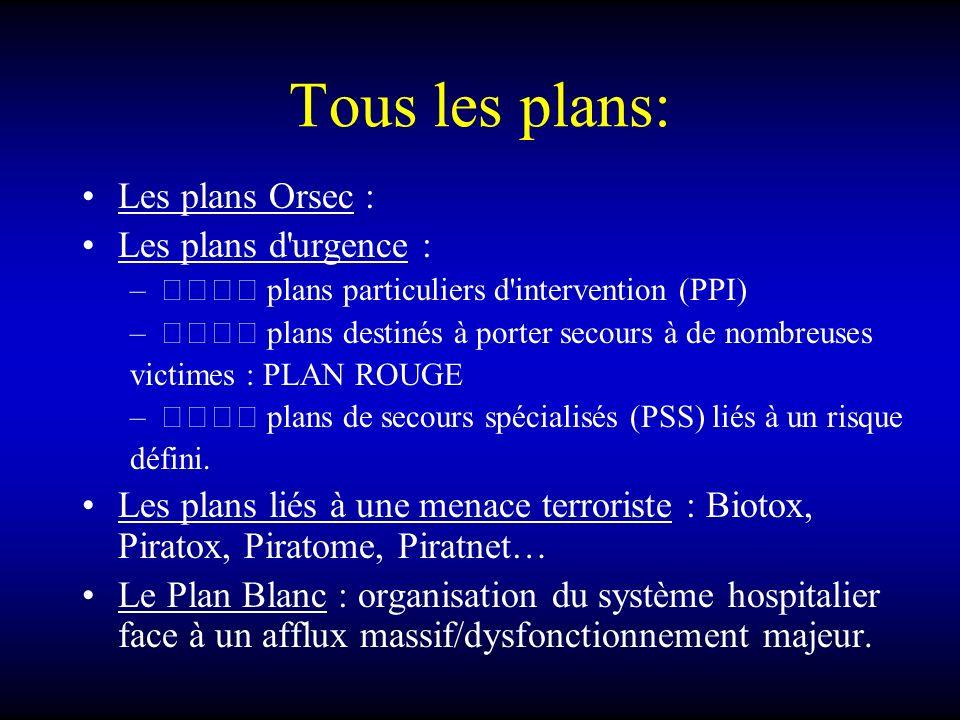Tous les plans: Les plans Orsec : Les plans d urgence :