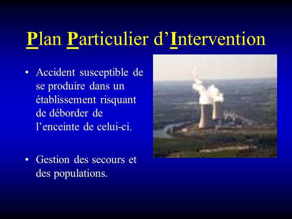Plan Particulier d'Intervention