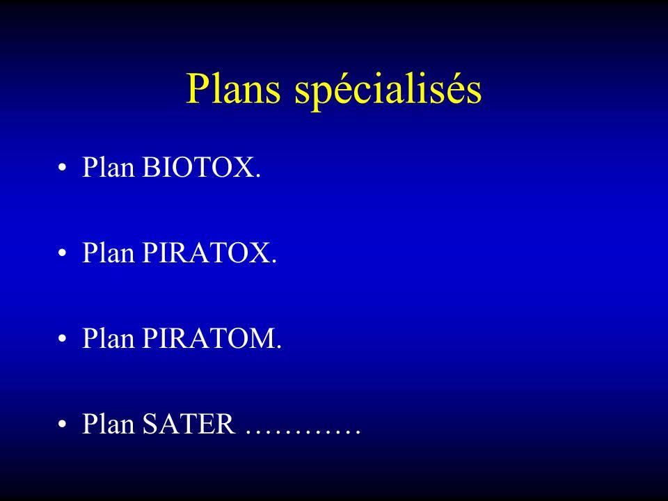 Plans spécialisés Plan BIOTOX. Plan PIRATOX. Plan PIRATOM.