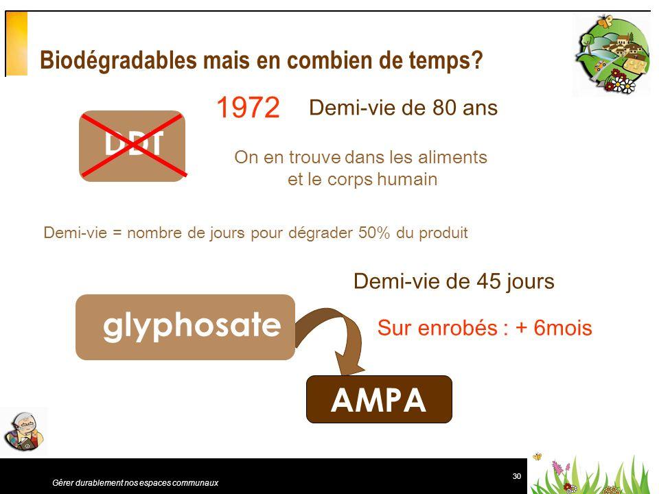 Biodégradables mais en combien de temps