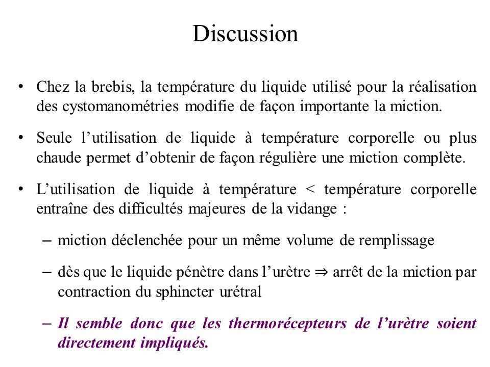 Discussion Chez la brebis, la température du liquide utilisé pour la réalisation des cystomanométries modifie de façon importante la miction.