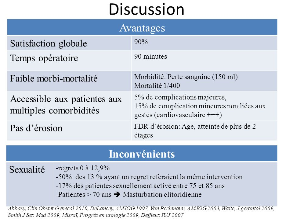 Discussion Avantages Inconvénients Satisfaction globale