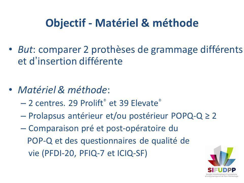 Objectif - Matériel & méthode