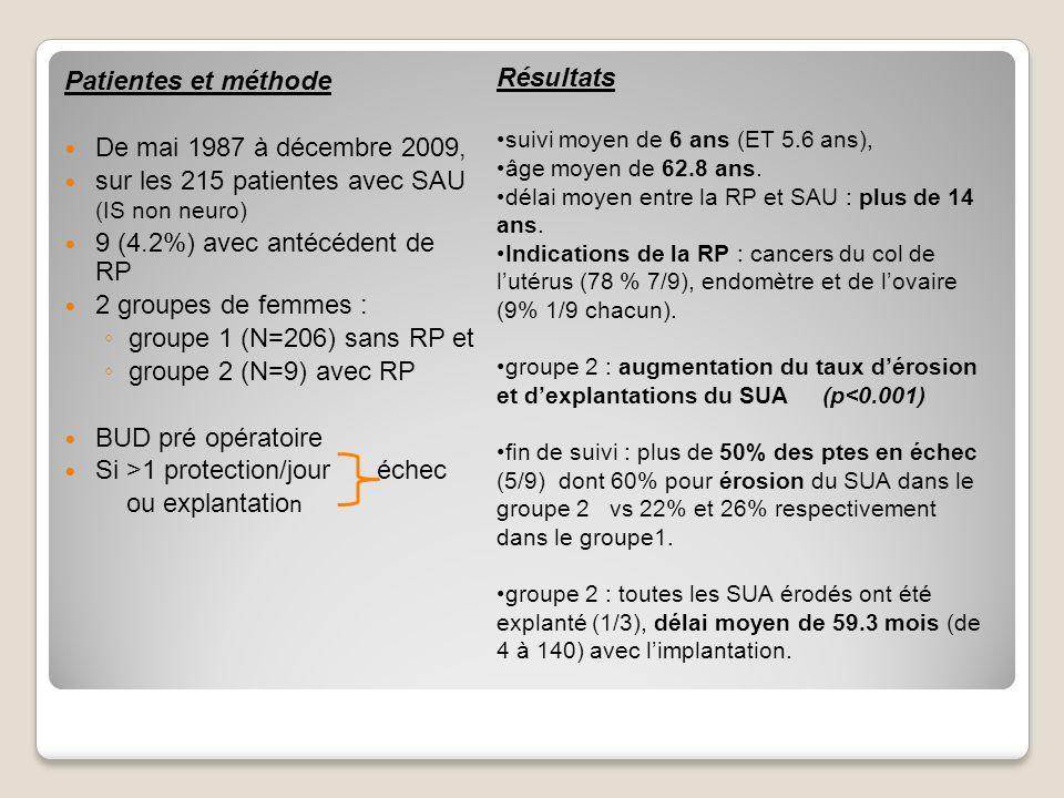 sur les 215 patientes avec SAU (IS non neuro)