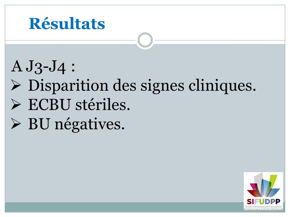 Disparition des signes cliniques. ECBU stériles. BU négatives.