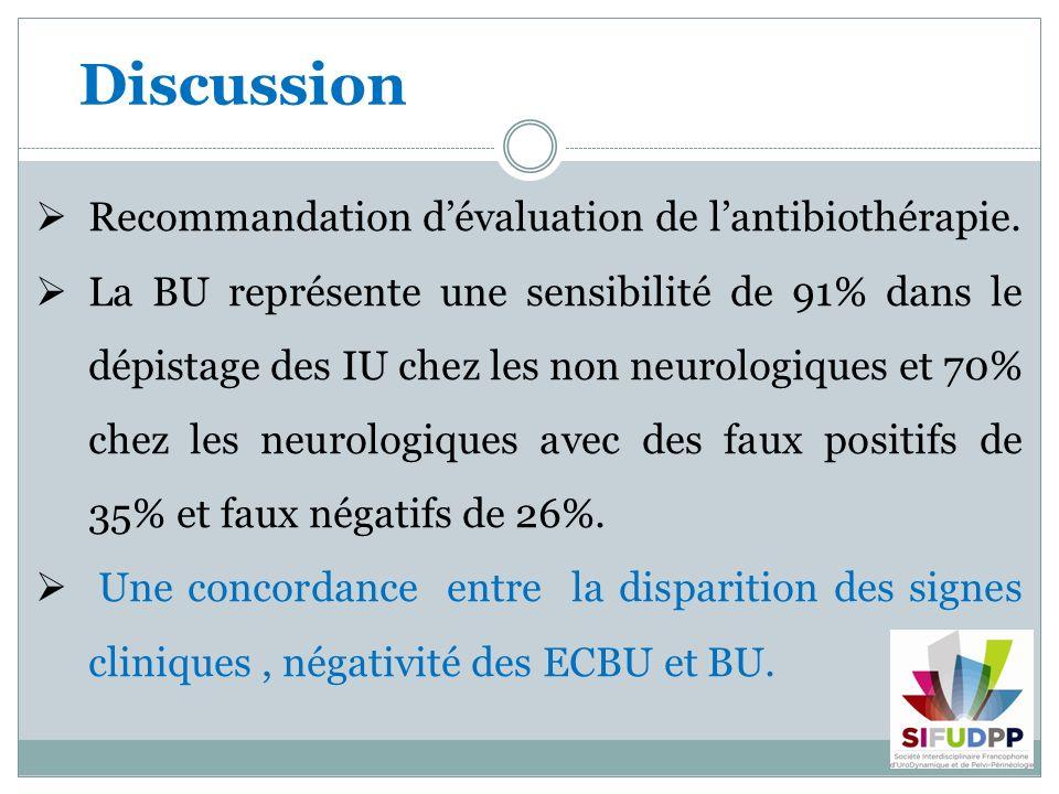 Discussion Recommandation d'évaluation de l'antibiothérapie.