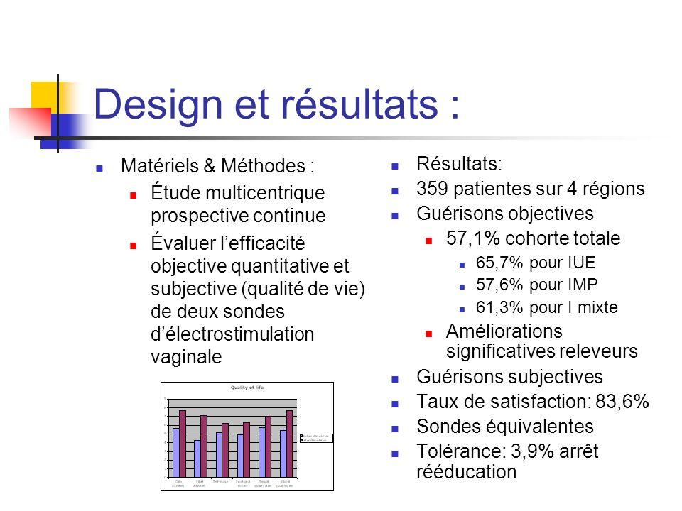 Design et résultats : Matériels & Méthodes :