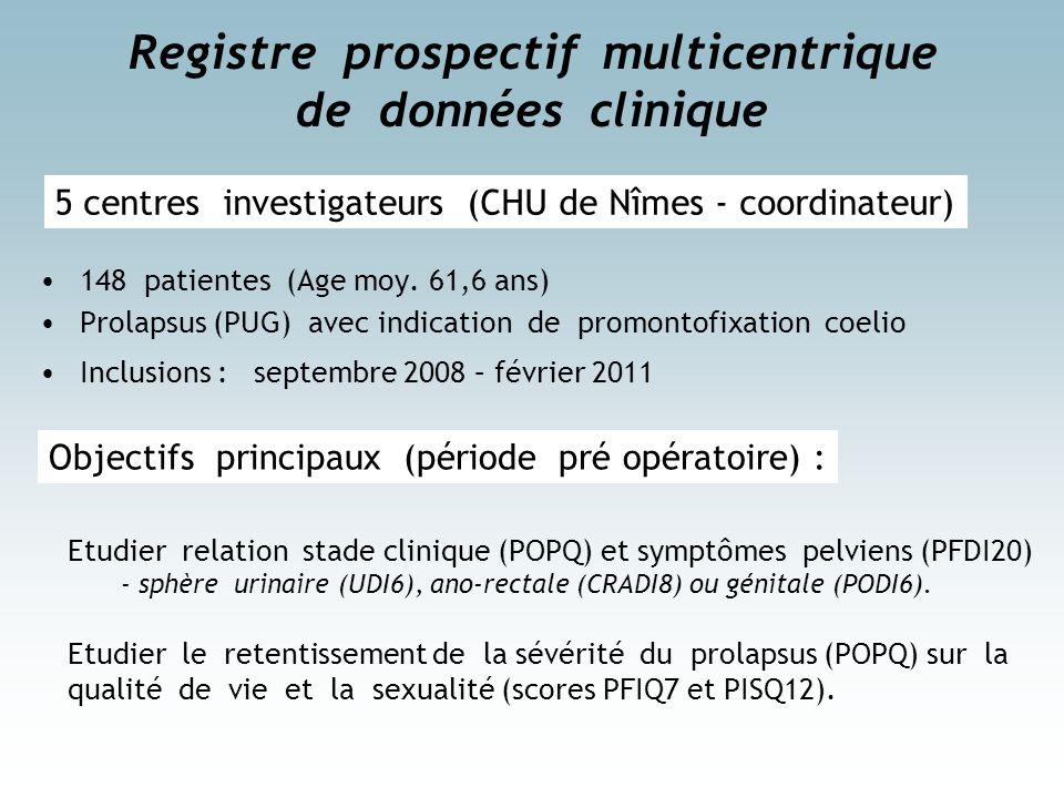 Registre prospectif multicentrique de données clinique