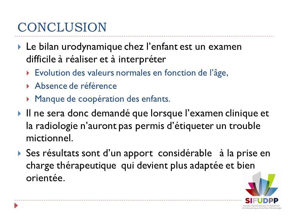 CONCLUSION Le bilan urodynamique chez l'enfant est un examen difficile à réaliser et à interpréter.