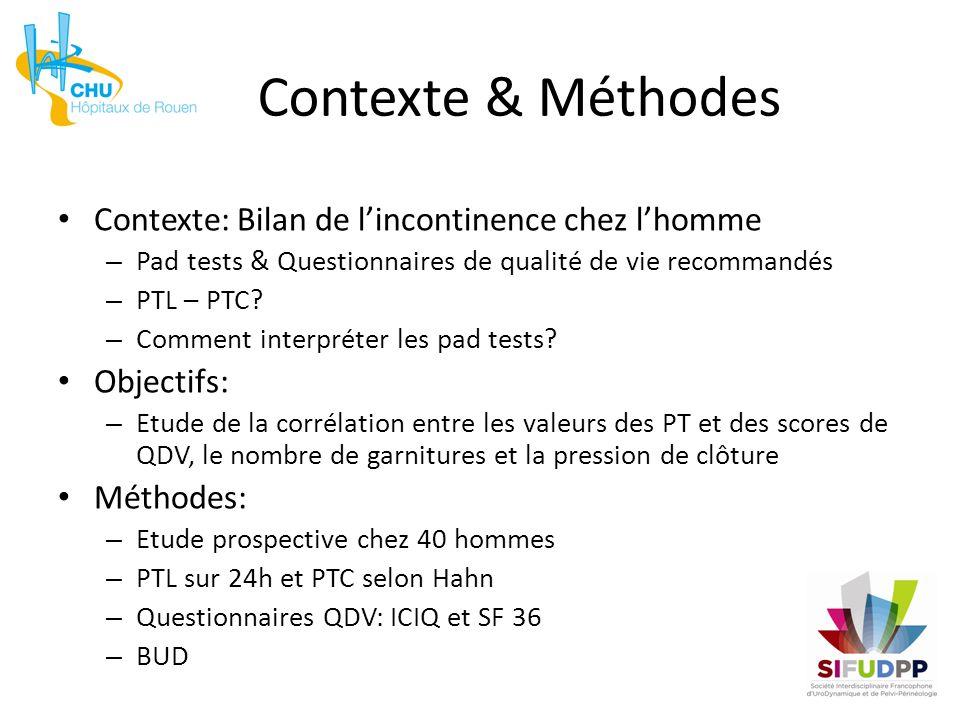 Contexte & Méthodes Contexte: Bilan de l'incontinence chez l'homme
