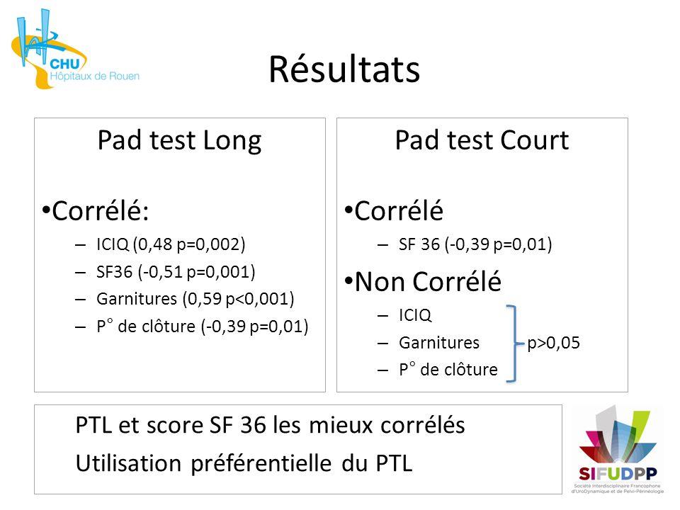 Résultats Pad test Long Corrélé: Pad test Court Corrélé Non Corrélé
