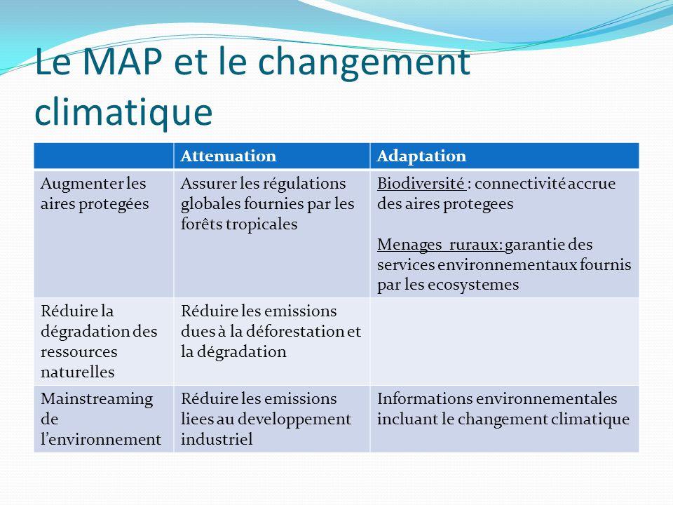 Le MAP et le changement climatique