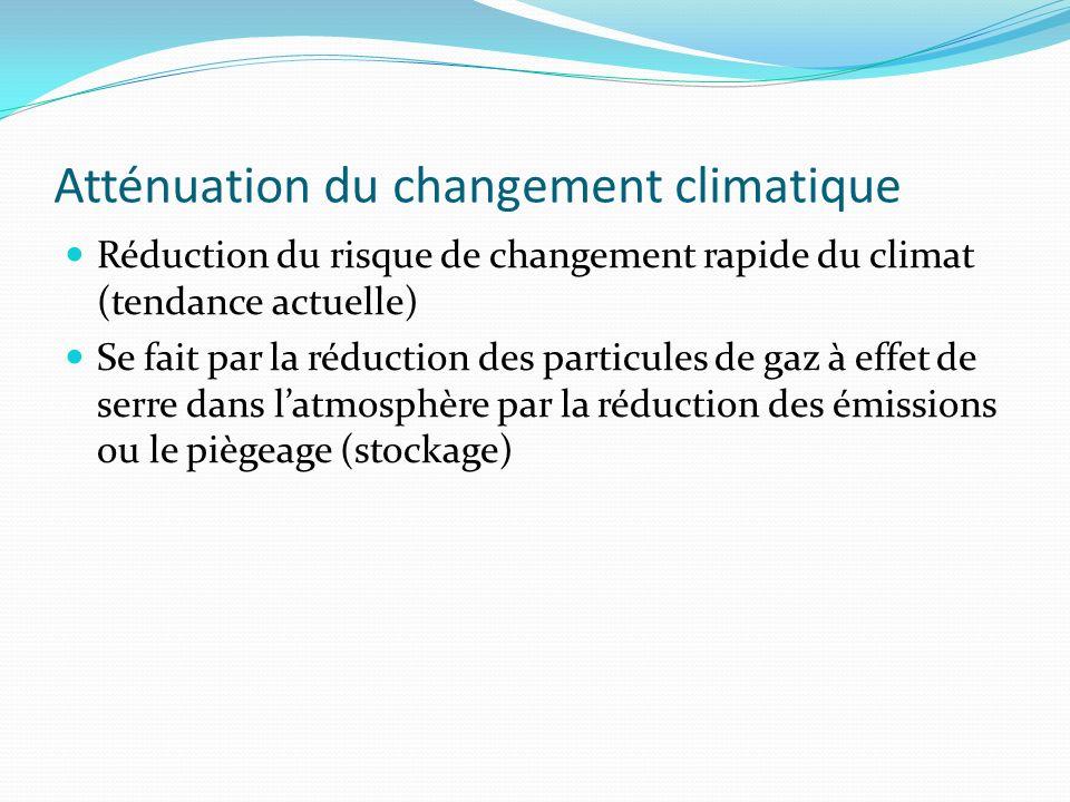 Atténuation du changement climatique