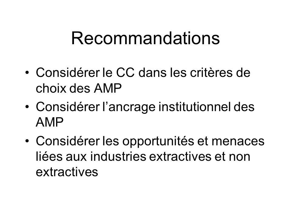 Recommandations Considérer le CC dans les critères de choix des AMP
