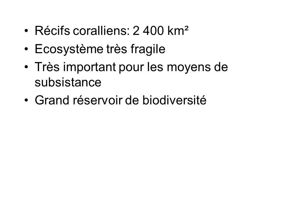 Récifs coralliens: 2 400 km²
