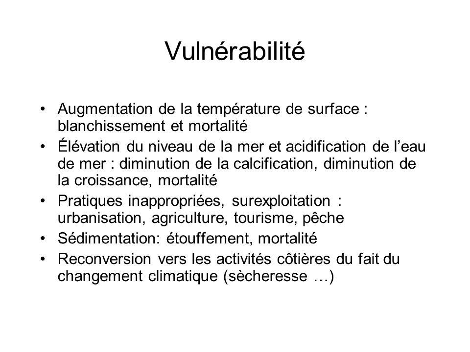 Vulnérabilité Augmentation de la température de surface : blanchissement et mortalité.