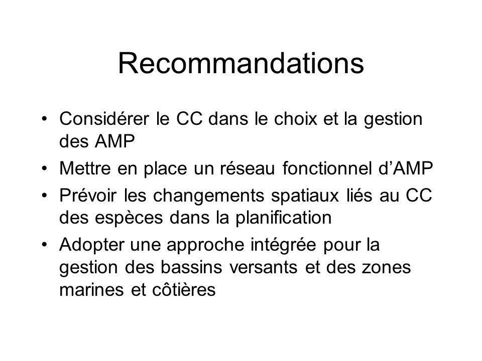 Recommandations Considérer le CC dans le choix et la gestion des AMP